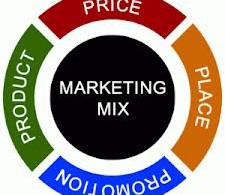 Know the right Marketing Mix